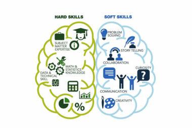 Revisitando o conceito de soft skills e hard skills